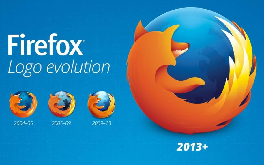 Facebook Firefox Probleme