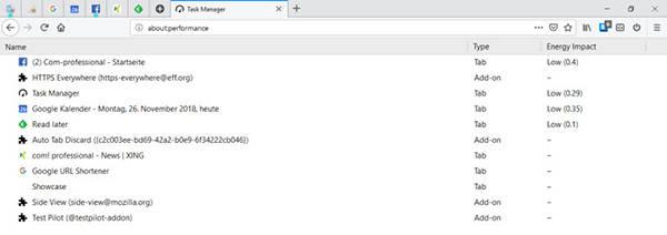 Firefox Taskmanager Mehrfach