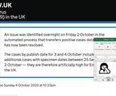 Screenshot PHE-Webseite mit Excel-Screenshot und Facepalm-Symbol